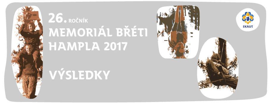 Memoriál Břéti Hampla 2017 – výsledky